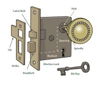 How To Repair a Doorknob