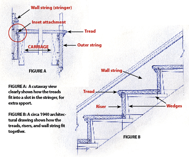 hight resolution of stairs diagram
