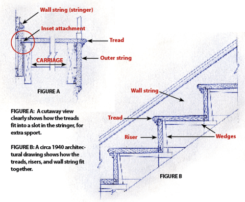 small resolution of stairs diagram