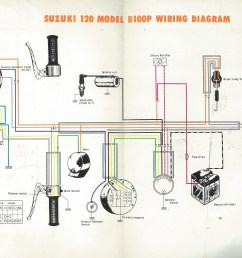 suzuki x4 125 motorcycle wiring diagram wiring diagram blog suzuki 125 wiring diagram wiring diagram suzuki [ 2520 x 1950 Pixel ]