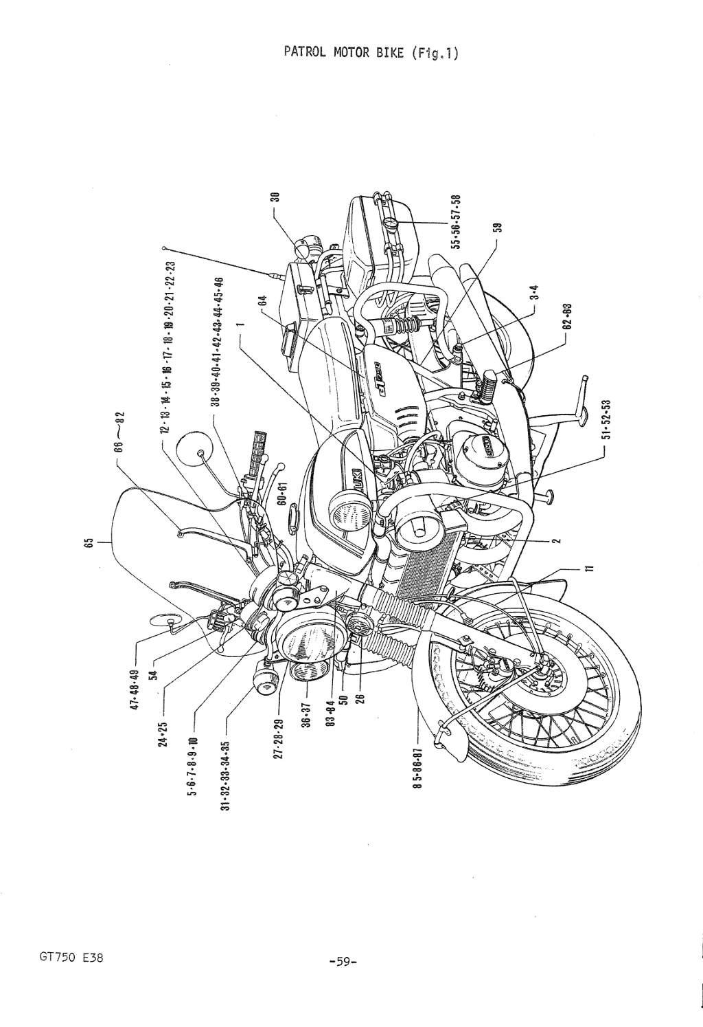 A Field Guide to the Suzuki GT750