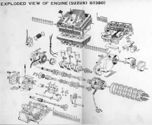 Suzuki TGT Resources