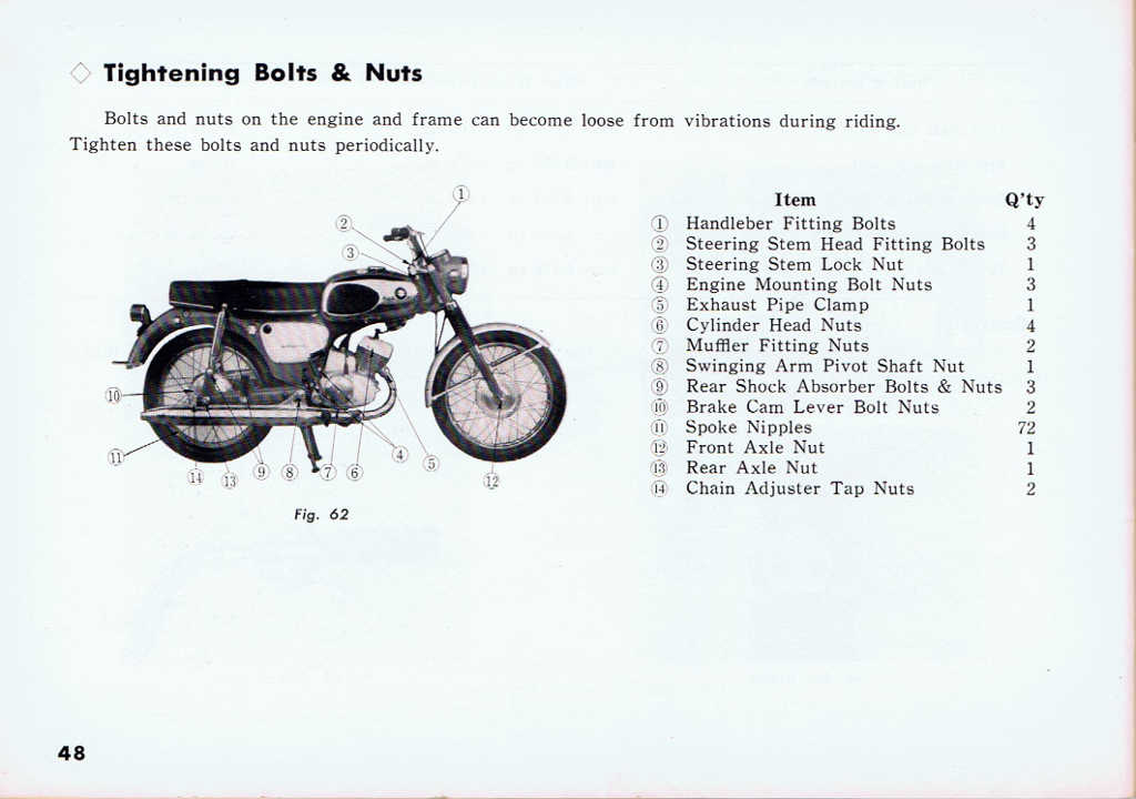 Suzuki B100, B100P Owners Manual