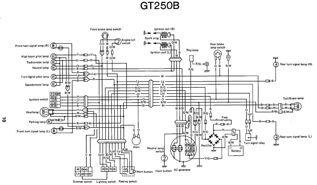 GT250B Wiring Diagram