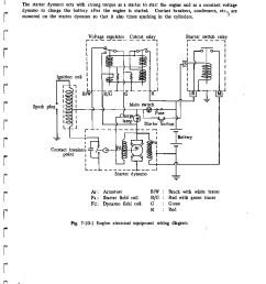 suzuki ts90 wiring diagram kawasaki f11 wiring diagram 1975 suzuki ts185 specs 72 suzuki gt 185 [ 848 x 1103 Pixel ]