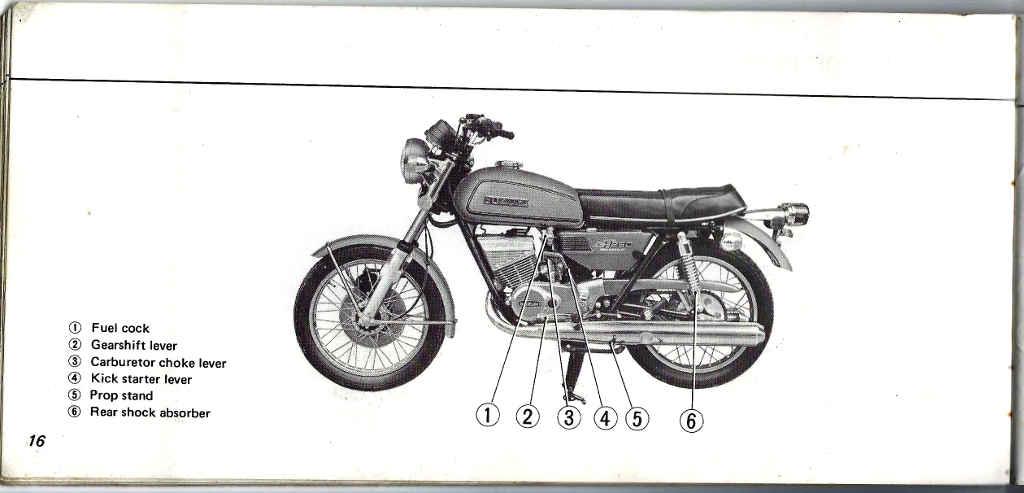Suzuki GT250 Owner's Manual
