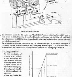 troubleshooting engine gt380 service manual troubleshooting engine suzuki gt380 wiring diagram  [ 1024 x 1506 Pixel ]