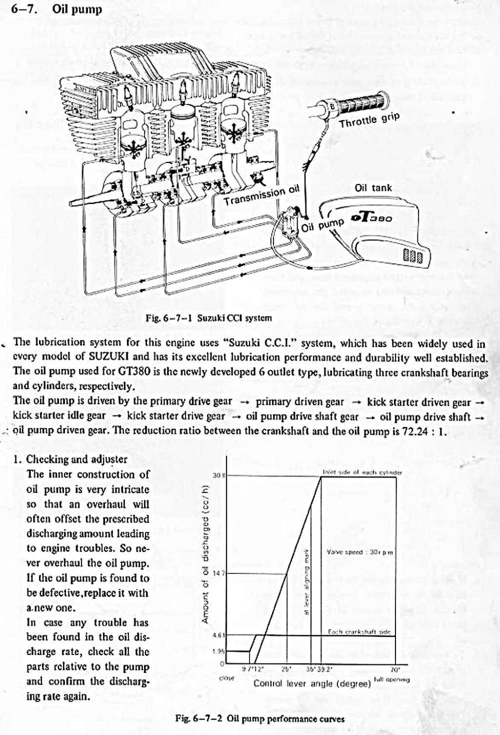 medium resolution of troubleshooting engine gt380 service manual troubleshooting engine suzuki gt380 wiring diagram