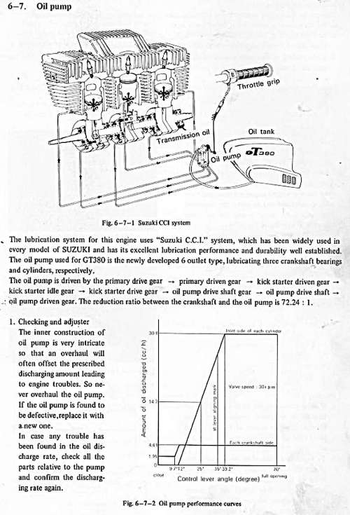 small resolution of troubleshooting engine gt380 service manual troubleshooting engine suzuki gt380 wiring diagram