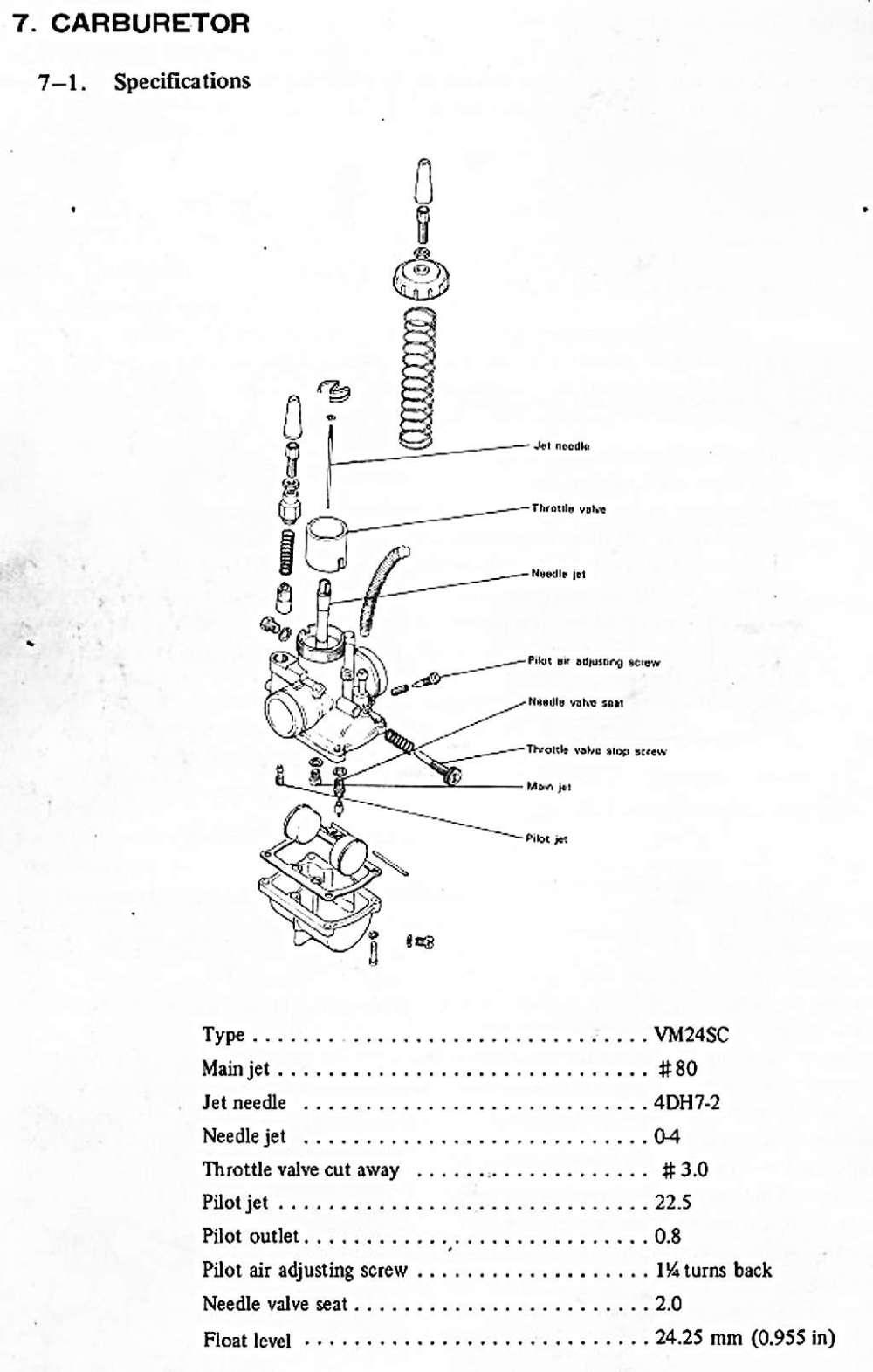 medium resolution of gt380 service manualsuzuki gt380 wiring diagram 16