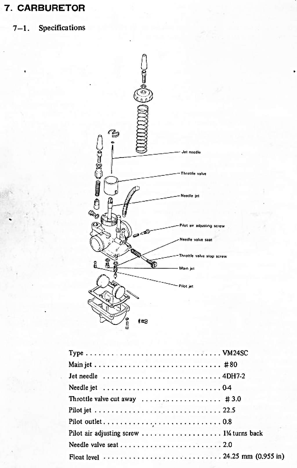 hight resolution of gt380 service manualsuzuki gt380 wiring diagram 16