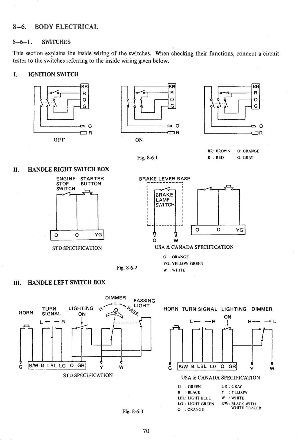 hight resolution of suzuki gt550 shop manual