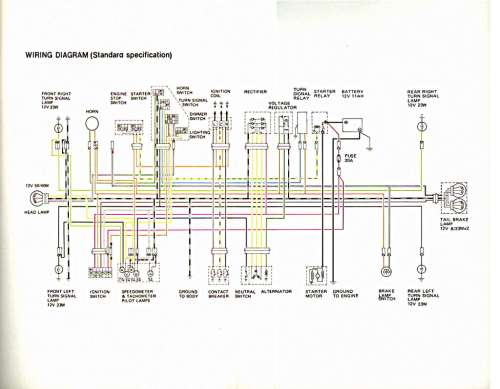 small resolution of wiring harness suzuki gt 550 wiring diagram blogs truck wiring diagrams suzuki gt550 wiring diagram
