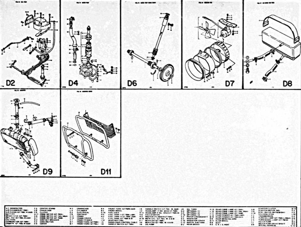 GT750B Parts Manual