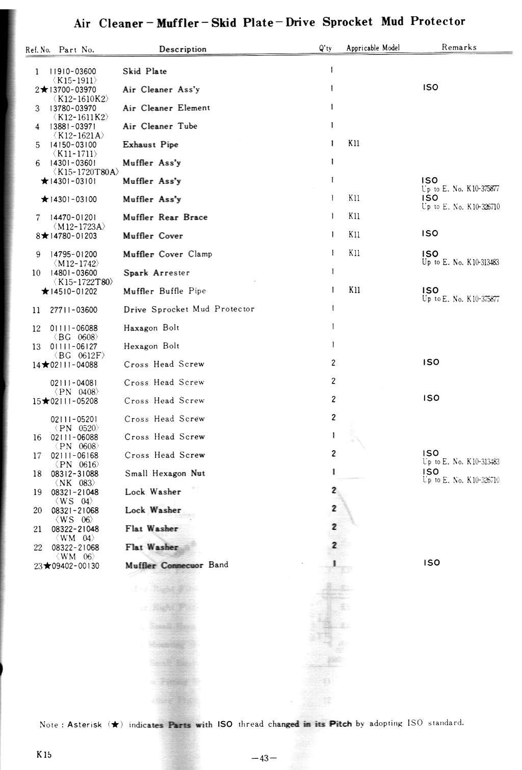 K10P/K11P Parts Manual
