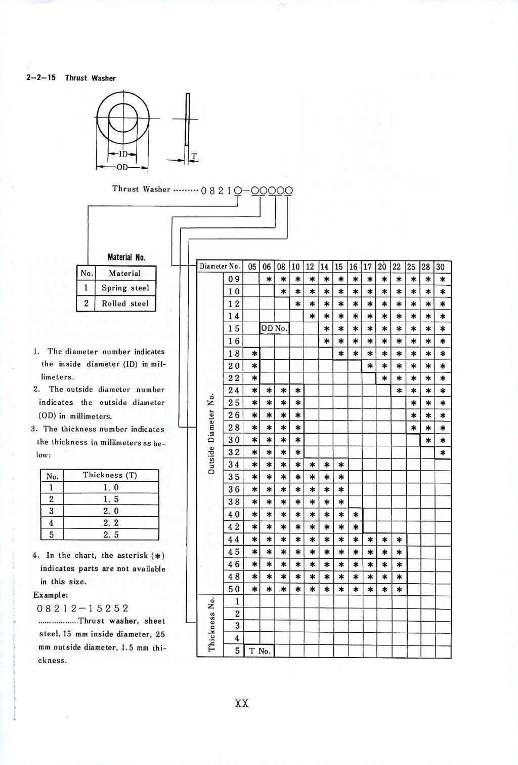 Suzuki Parts Cross Reference Manual