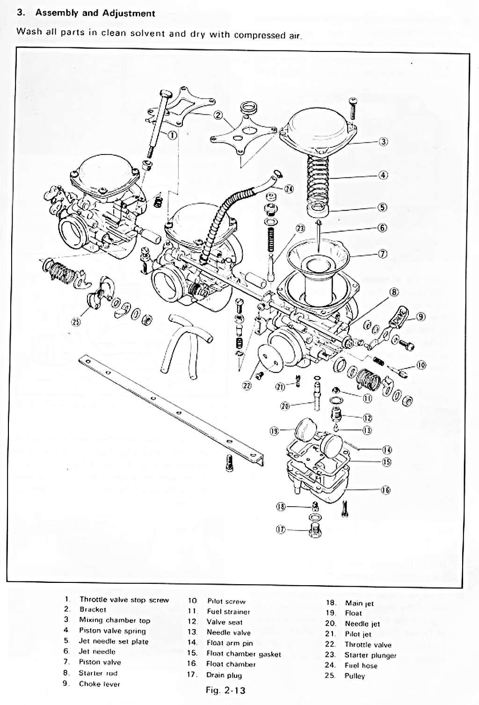 Suzuki Carburettor Manual
