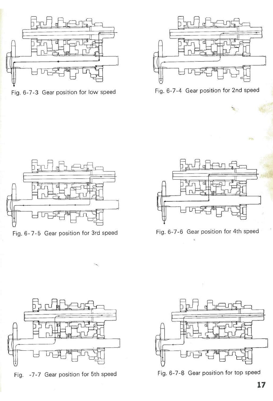 T250/T350 Service Manual