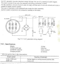 suzuki t250 wiring diagram suzuki auto wiring diagram motorcycle wiring harness diagram suzuki 230 quadsport wiring [ 1028 x 1507 Pixel ]