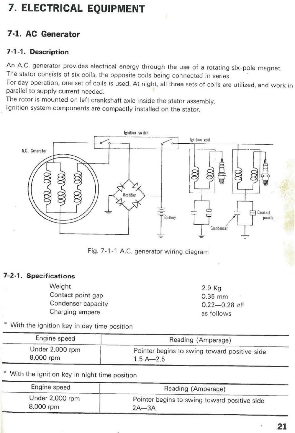 medium resolution of suzuki t250 wiring diagram suzuki auto wiring diagram motorcycle wiring harness diagram suzuki 230 quadsport wiring