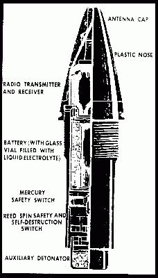 TIME PROXIMITY FUSE INFORMATION,DIAGRAM OF ARTILLERY SHELL