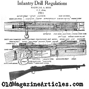 DIAGRAM OF WW 2 SPRINGFIELD '03 SNIPER RIFLE,WW2 US SNIPER