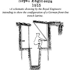 Ww1 Trench System Diagram Hip Joint German Latrine Privies