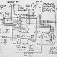 2008 Kawasaki Brute Force 750 Wiring Diagram Ibanez Rg 5 Way Of Barako 175 Enduro Ignition ~ Odicis
