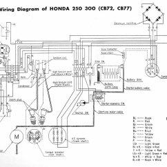 Mini Chopper Wiring Diagram Emg 89 Pickup 49cc Terminator Pocket Bike Speedometer