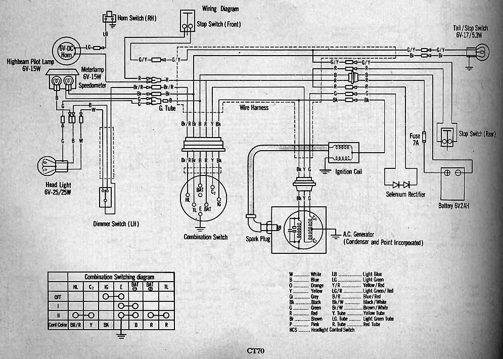 1978 honda ct70 wiring diagram meiosis vs mitosis sl70 schematic z50 diagrams clickct