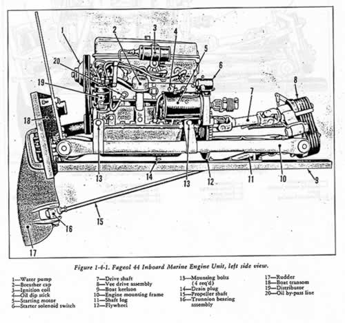 Old Marine Engine: Crosley Four Cylinder Marine Engine
