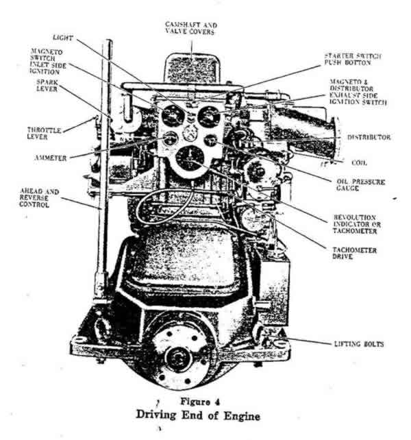 Old Marine Engine: Sterling Coast Guard Modell MS-6