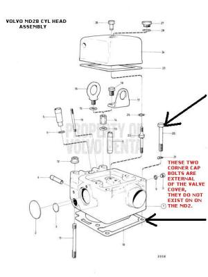 Old Marine Engine: How to tell the difference between