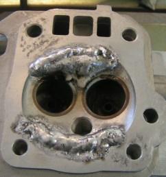 212cc predator engine wiring diagram fuel systems wiring diagrams wiring diagram elsalvadorla [ 2048 x 1536 Pixel ]