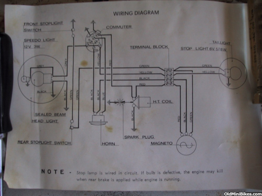medium resolution of benelli 250 wiring diagram wiring diagram home benelli 250 wiring diagram