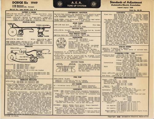 small resolution of  aea tuneup card for the 1949 dodge