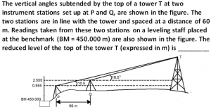 GATE Civil Engineering Question Paper 2016 with Answers