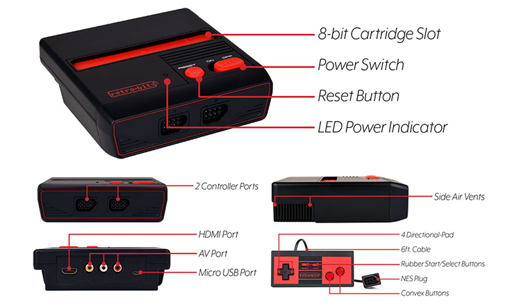 A classic console gets a high-def upgrade as Retro-Bit releases its RES Plus Console