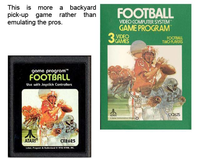 Atari 2600 Encyclopedia: Do you know Football?