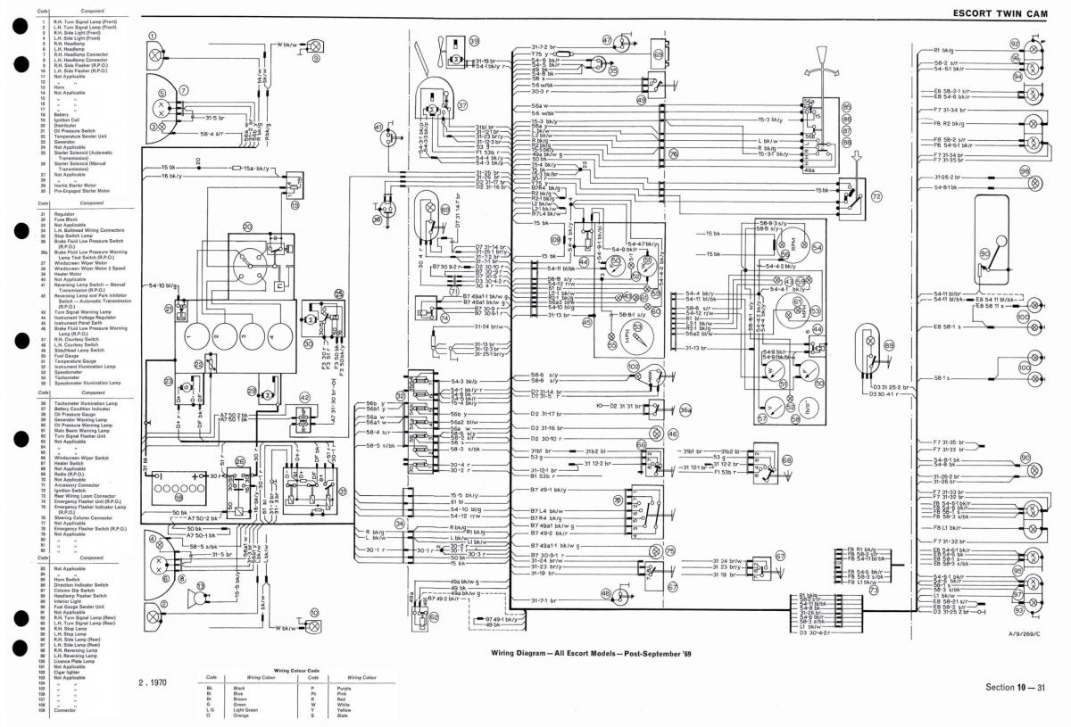 1989 Ford F600 Wiring Diagram 1989 Ford Thunderbird Wiring