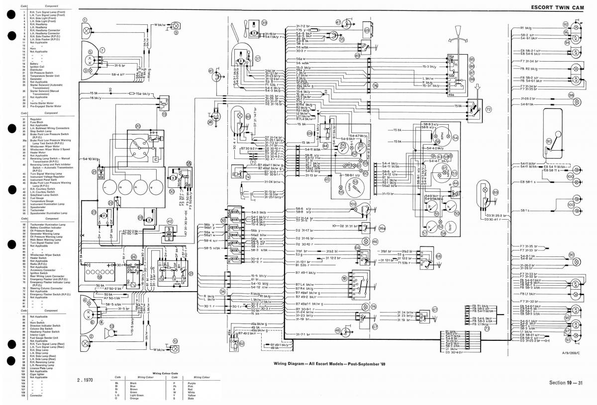 Understandable Wiring Diagram MK1 & MK2 ESCORTS Old Skool Ford