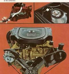 below is a diagram of the system in the 1967 oldsmobile dealership sales brochure  [ 660 x 1239 Pixel ]
