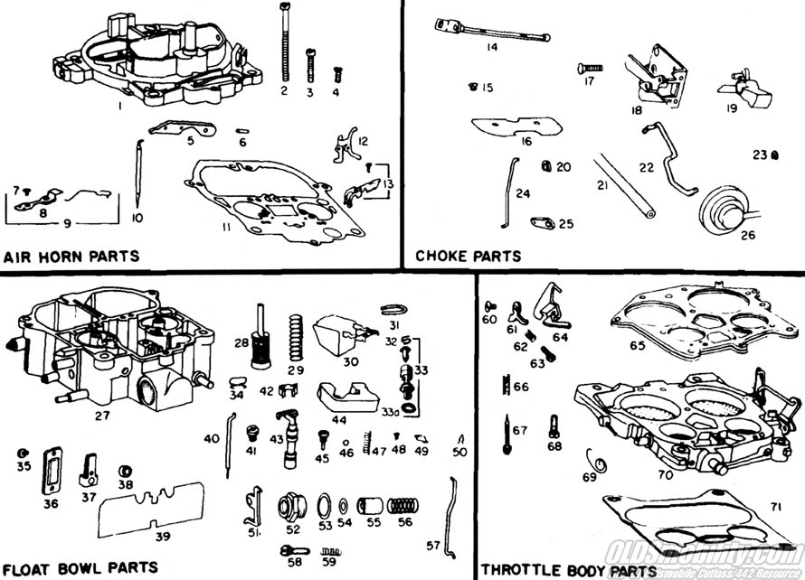 '64-'72 Canadian Oldsmobile F85 Master Parts Catalog