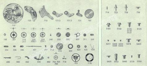 FHF Font 811.2 watch spare parts