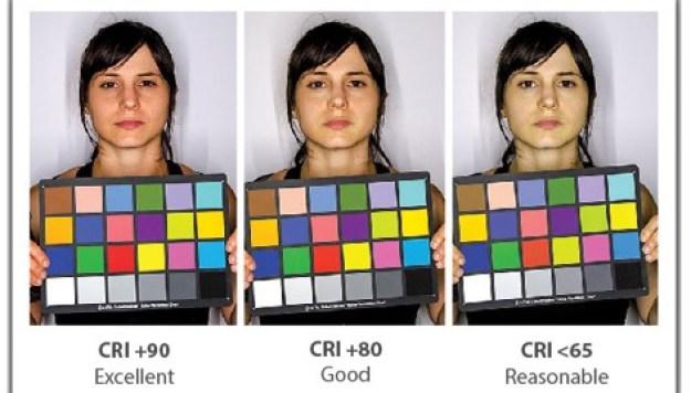 CRI влияет на восприятие цвета кожи