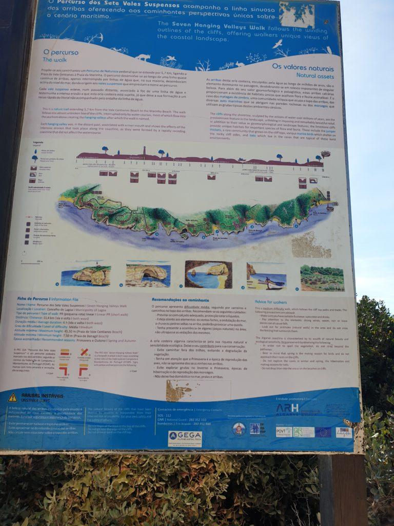 Übersicht Wanderweg Algarveküste