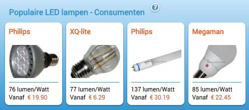 Hoe vervang ik een 40W gloeilamp door een LED of spaarlamp