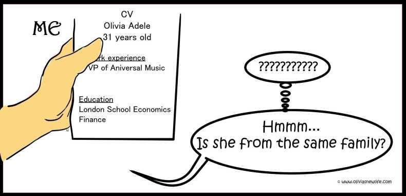 CV of Olivia Adele