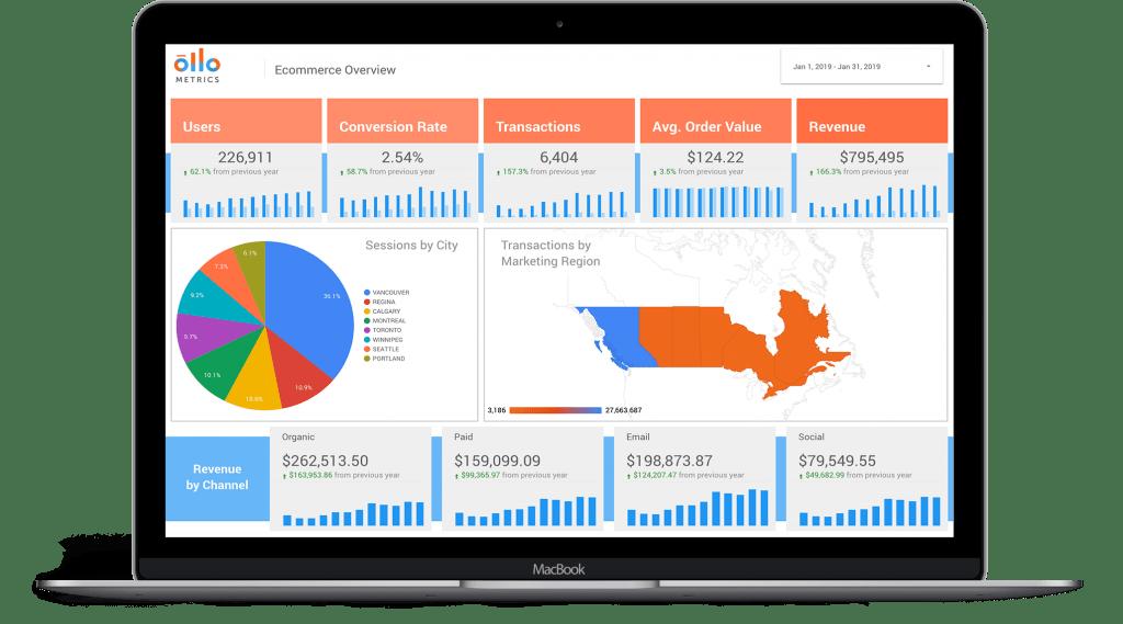 Ollo Metrics Dashboard Analytics