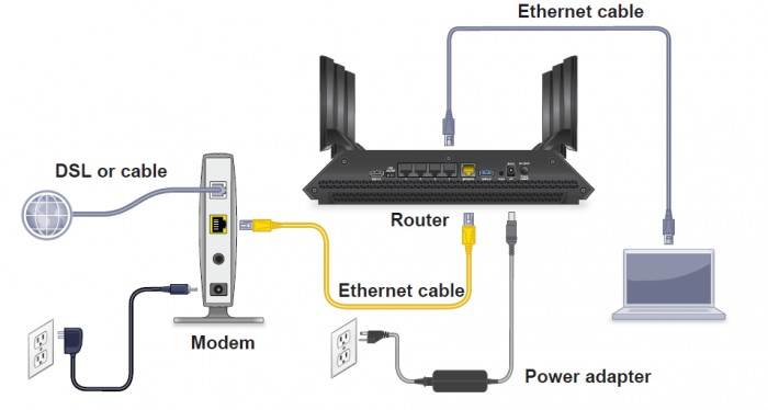 how do you hook up an ethernet switch